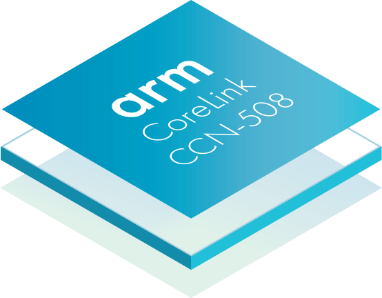 CoreLink CCN-508 Cache Coherent Network Chip.