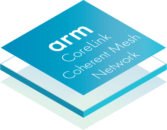 CoreLink Coherent Mesh Network Chip.