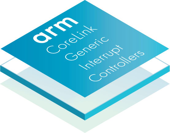 CoreLink Generic Interrupt Controllers Chip.