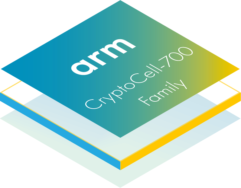 CryptoCell-700 Family Chip.