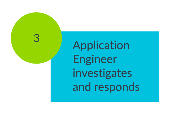 Step 3. Application engineer investigates and responds