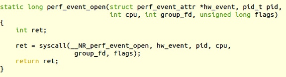Perf Event Open System Call