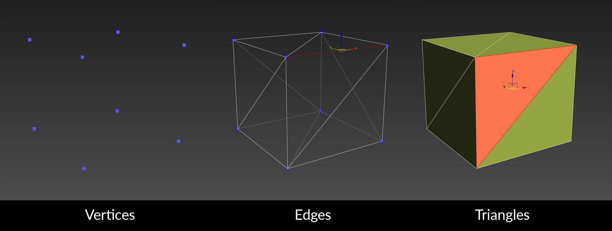 Geometry Vertices Edges and Triangles