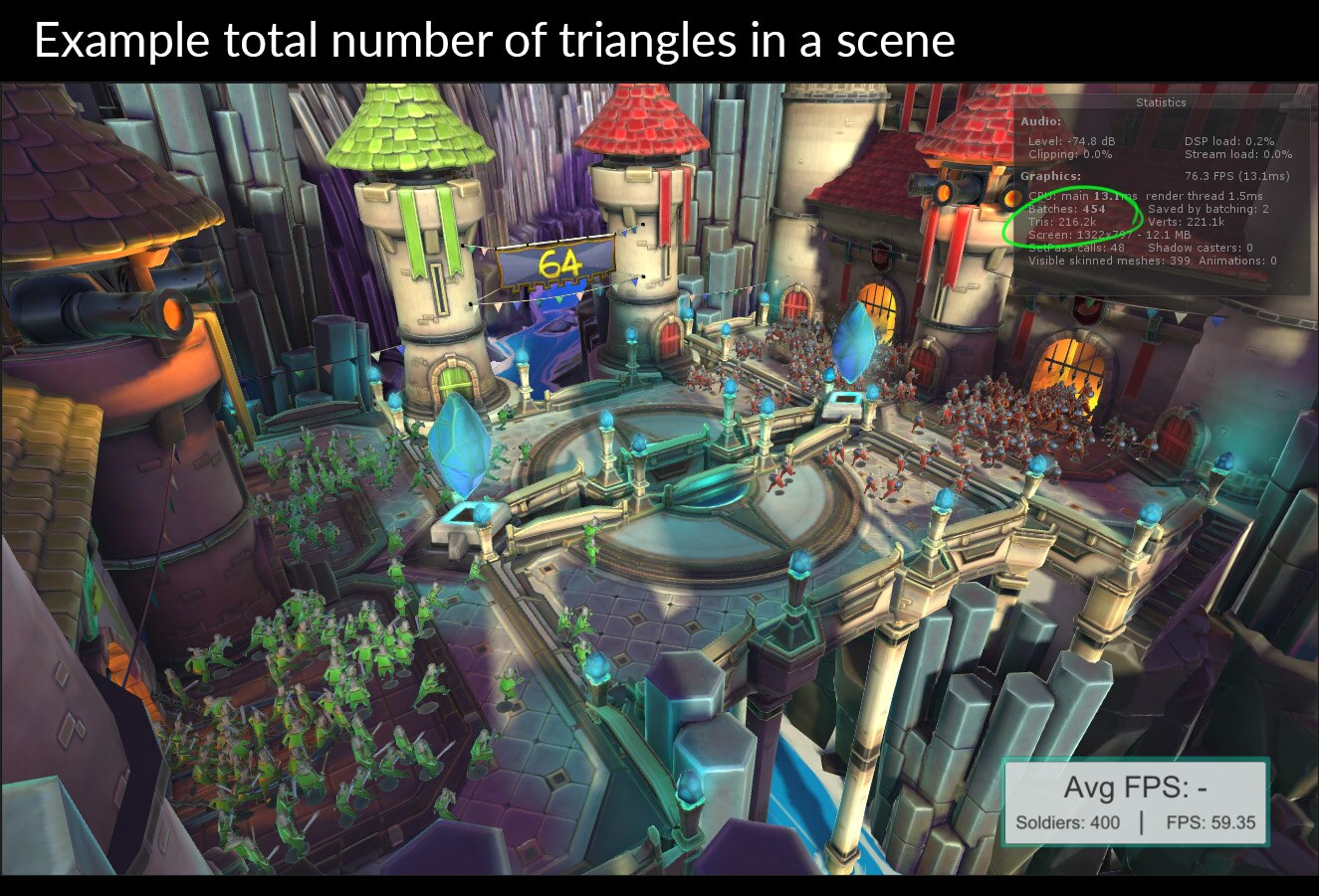 Graphics and Multimedia Development | Triangle and Polygon
