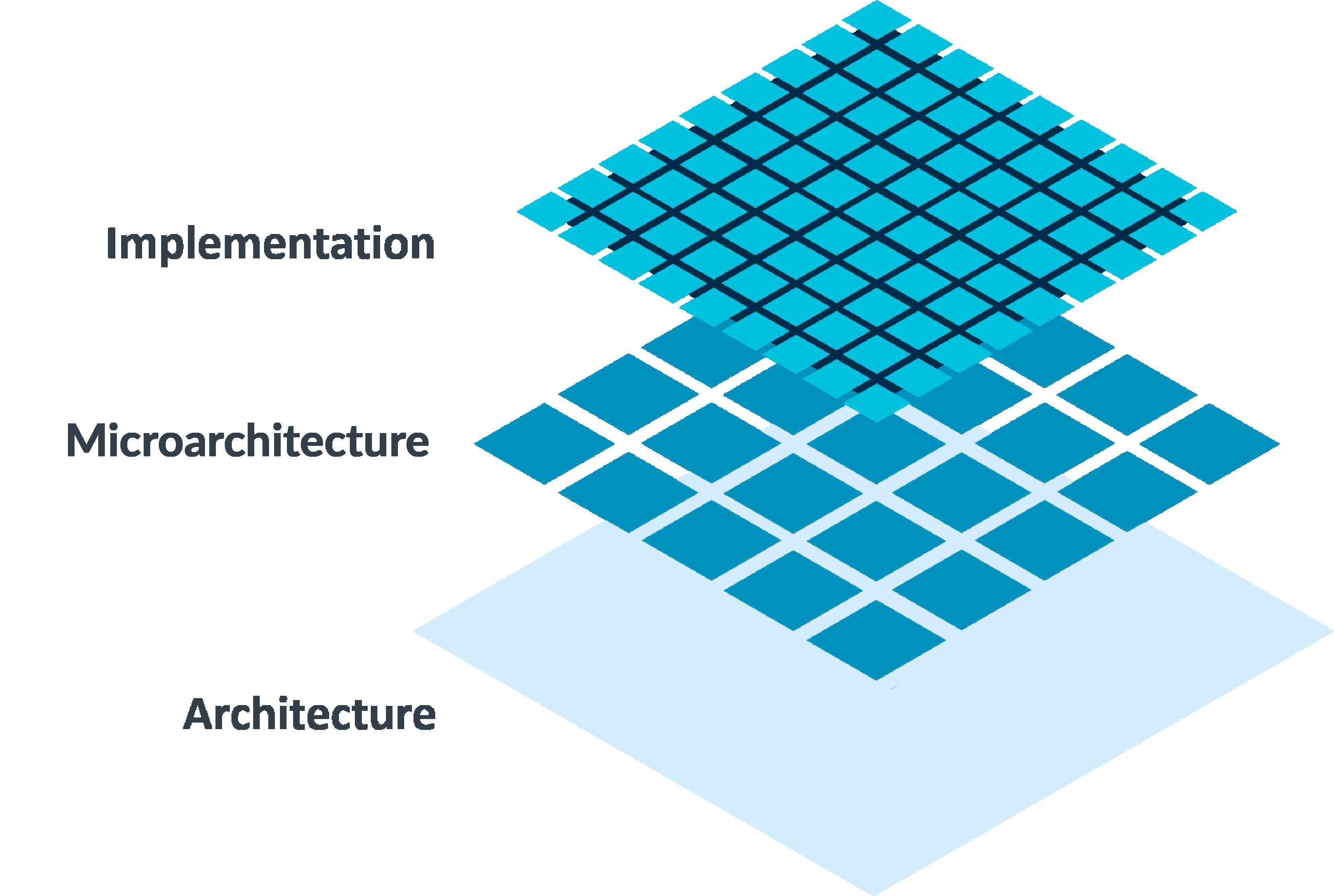 architecture arm developer