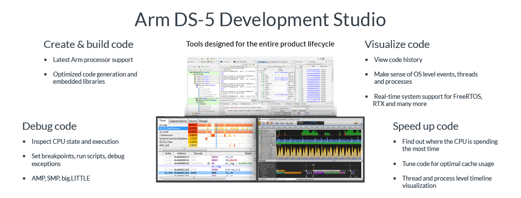 ... Of The NEON Instructions And Visualization Of Its Architectural  Registers. DS 5 Debugger Supports All Arm Architecture Profiles And  Processors.