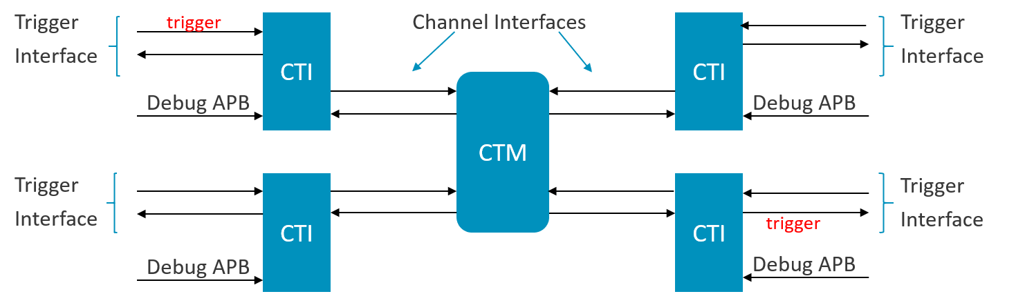 Diagram of an ECT