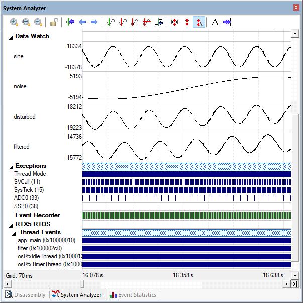 Arm Development Studio | Keil µVision Debugger – Arm Developer
