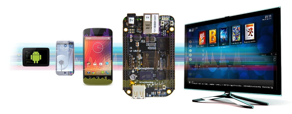 ARM DS-5 Development Studio enables Android and Linux smartphones, TVs and development boards